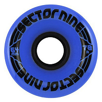 Sector9 NINEBALL WHEELS BLUE